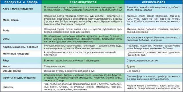 Как передаётся дизентерия: основные пути передачи и способы заражения