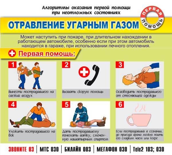 Отравление угарным газом: первая помощь и признаки