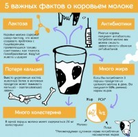 Передозировка магния: симптомы, опасность, что делать